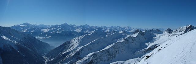 Panorama Wallis