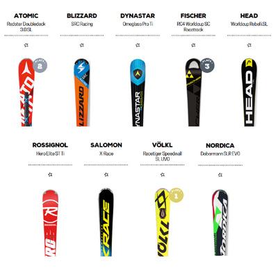 Skitest.net