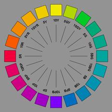 WIKI Farbkreis